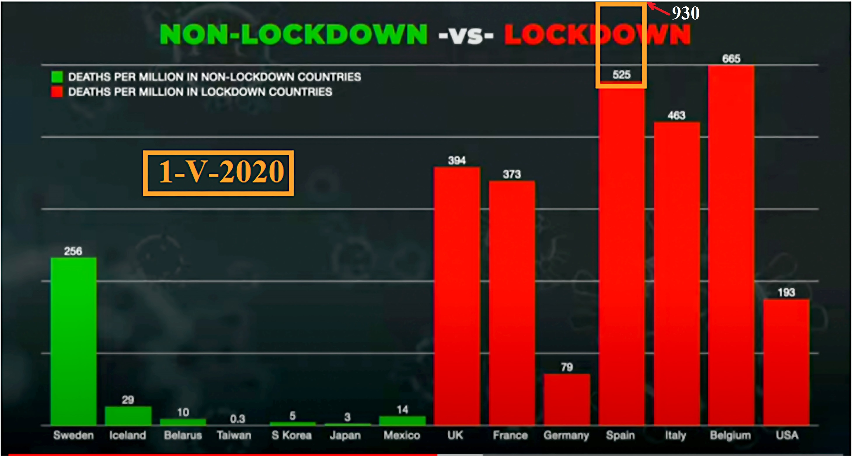 04_Non_Lockdown_vs_lockdow_coronavirus_1